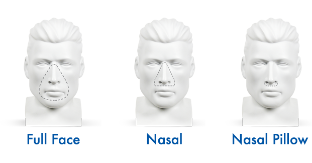 sleep apnea terms cpap masks