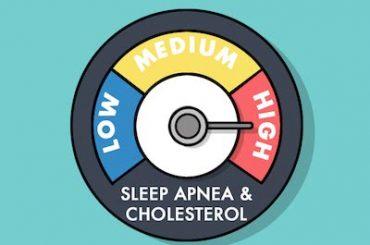 Link between Sleep Apnea and High Cholesterol