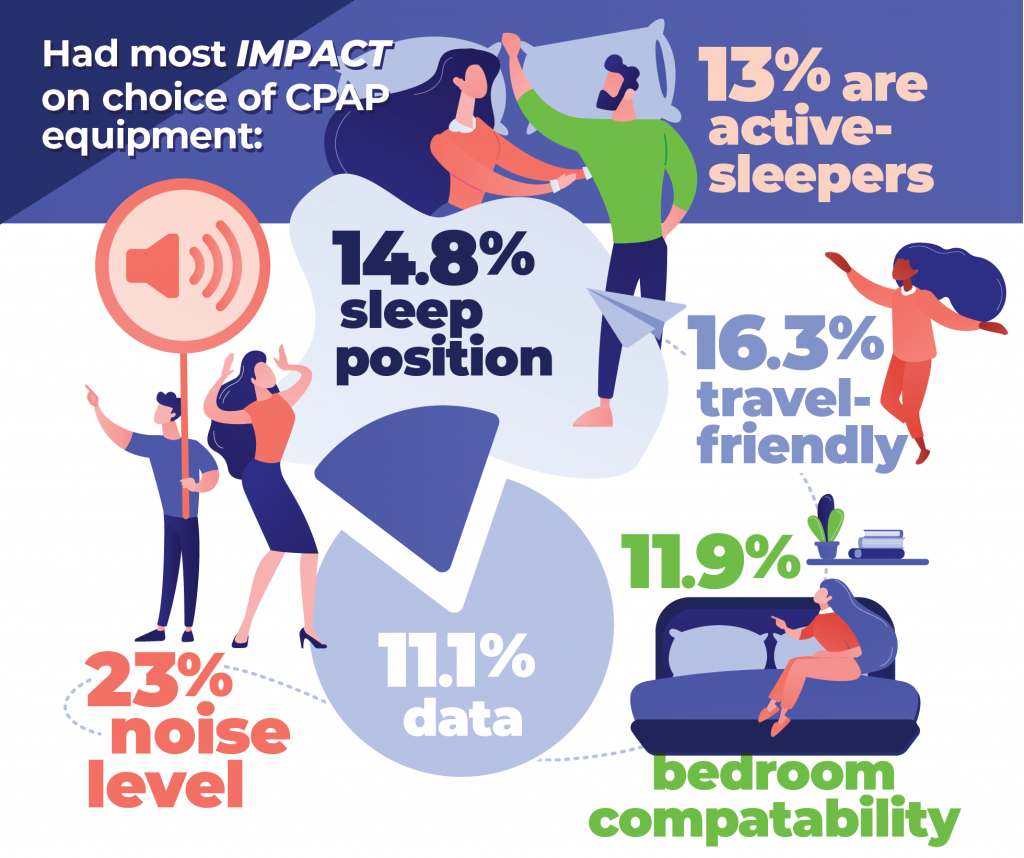 How Your Lifestyle Impacts Your Sleep