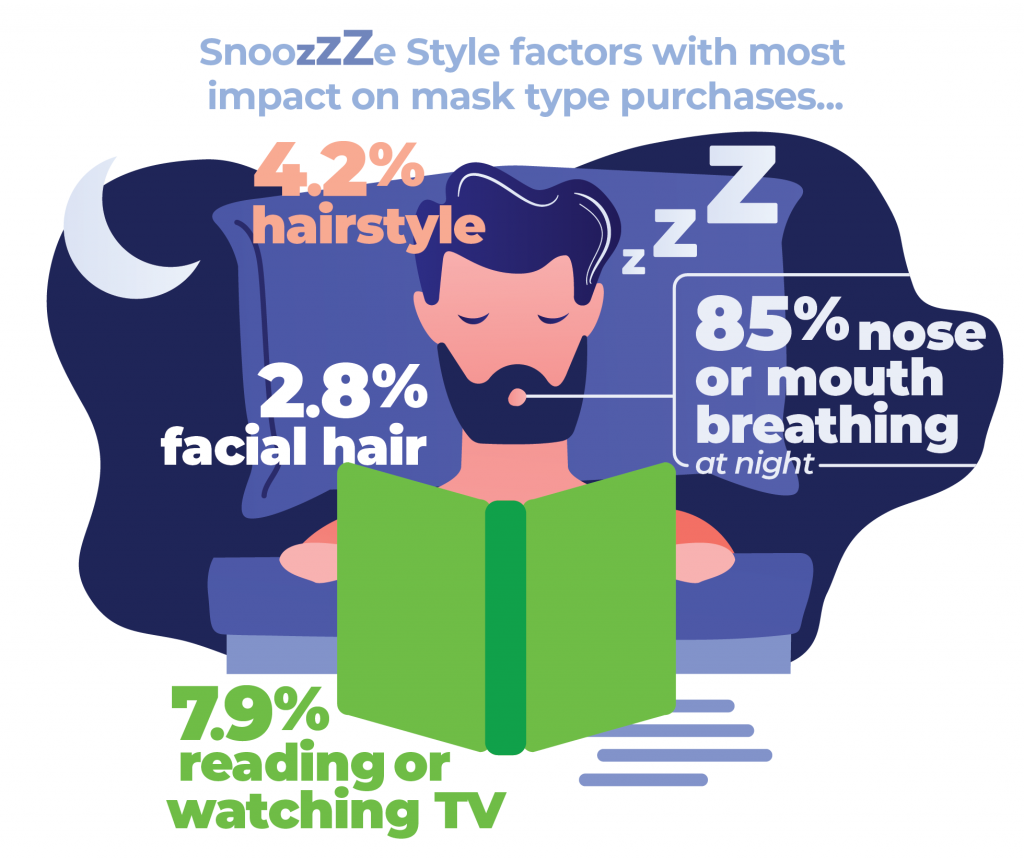 What's the best CPAP mask for You?